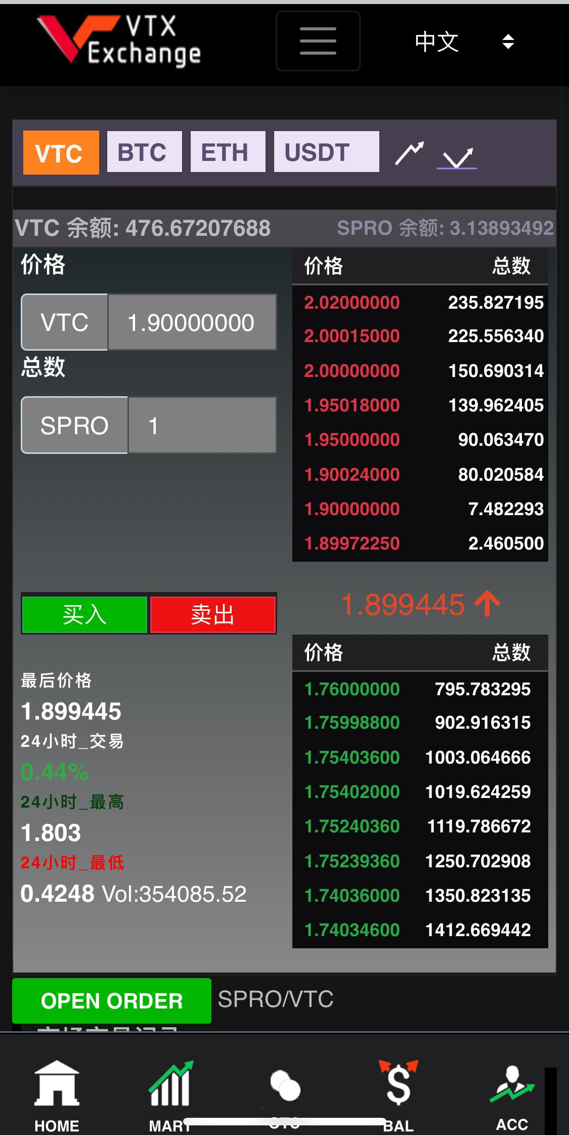 VTX Buy Sell